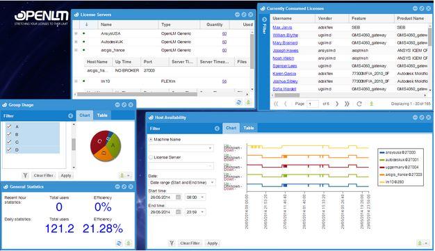 OpenLM が提供するレポートやリアルタイム画面は、EasyAdminWebと呼ばれるインタフェース上で提供されます。これは一般的なブラウザでアクセスする事ができるWebインタフェースで、ネットワーク上にあるクライアントマシンは、EasyAdminWebを通してレポートを閲覧したり、設定を行うことができます。